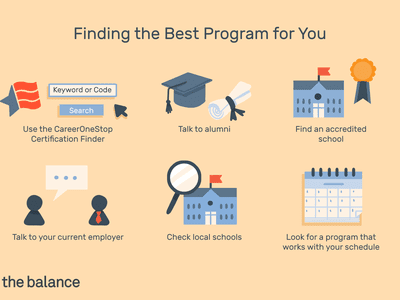This illustration lists the ways to find the best certificate program for you including