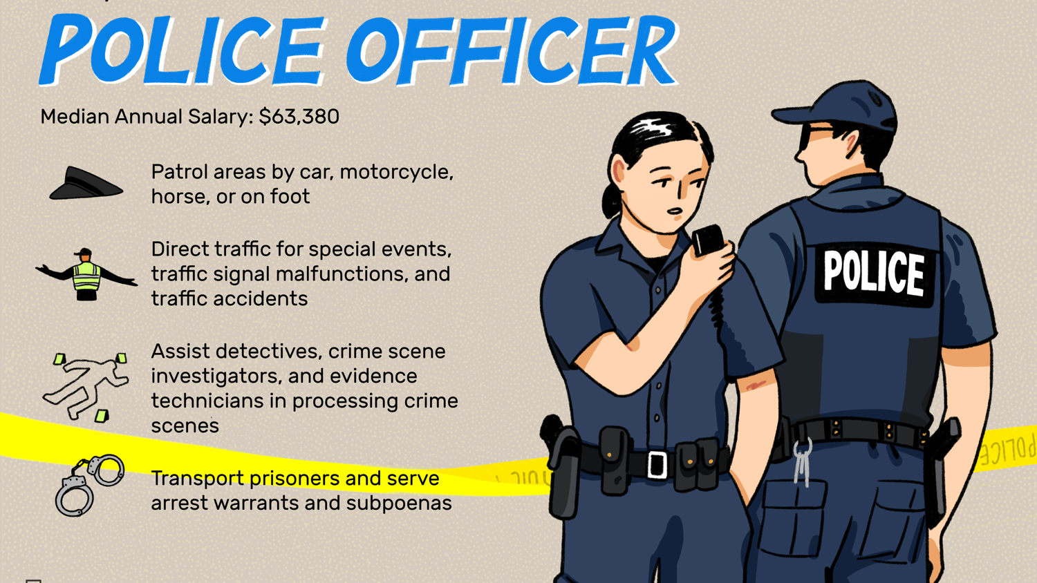 Police Officer Job Description: Salary, Skills, & More