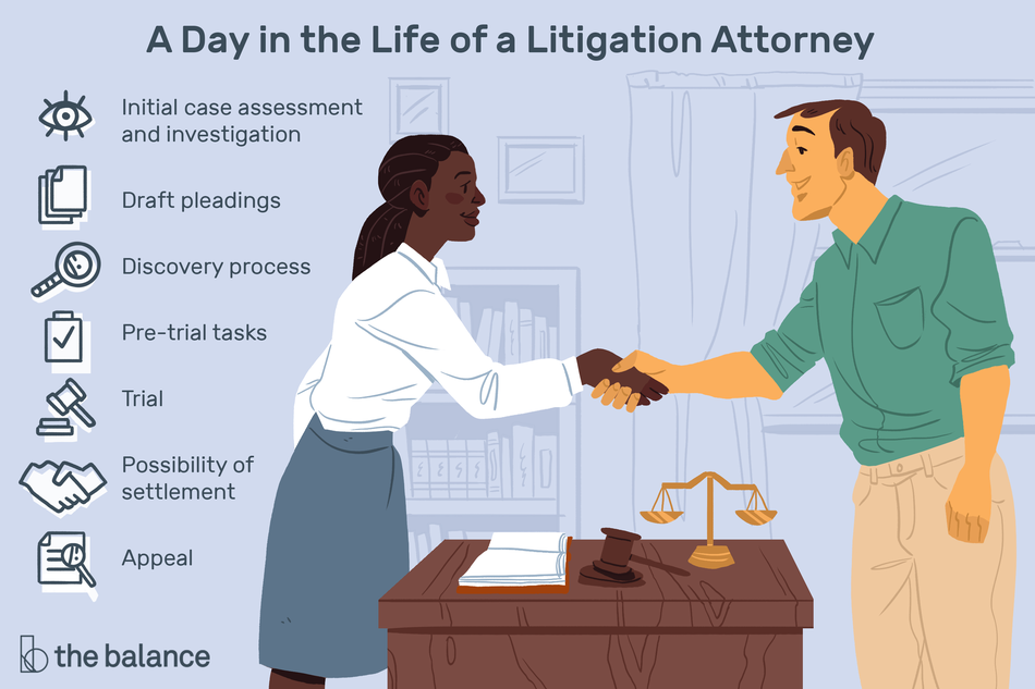 "Image shows a man and woman shaking hands over a desk that holds a gavel, a scale, and an open book. Text reads: ""A day in the life of a litigation attorney: initial case assessment and investigation, draft pleadings, discovery process, pre-trial tasks, trial, possibility of settlement, appeal"""