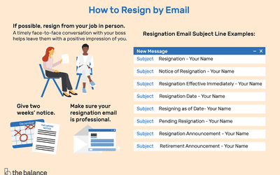 Get an example of a resignation announcement best subject lines for resignation emails expocarfo Image collections