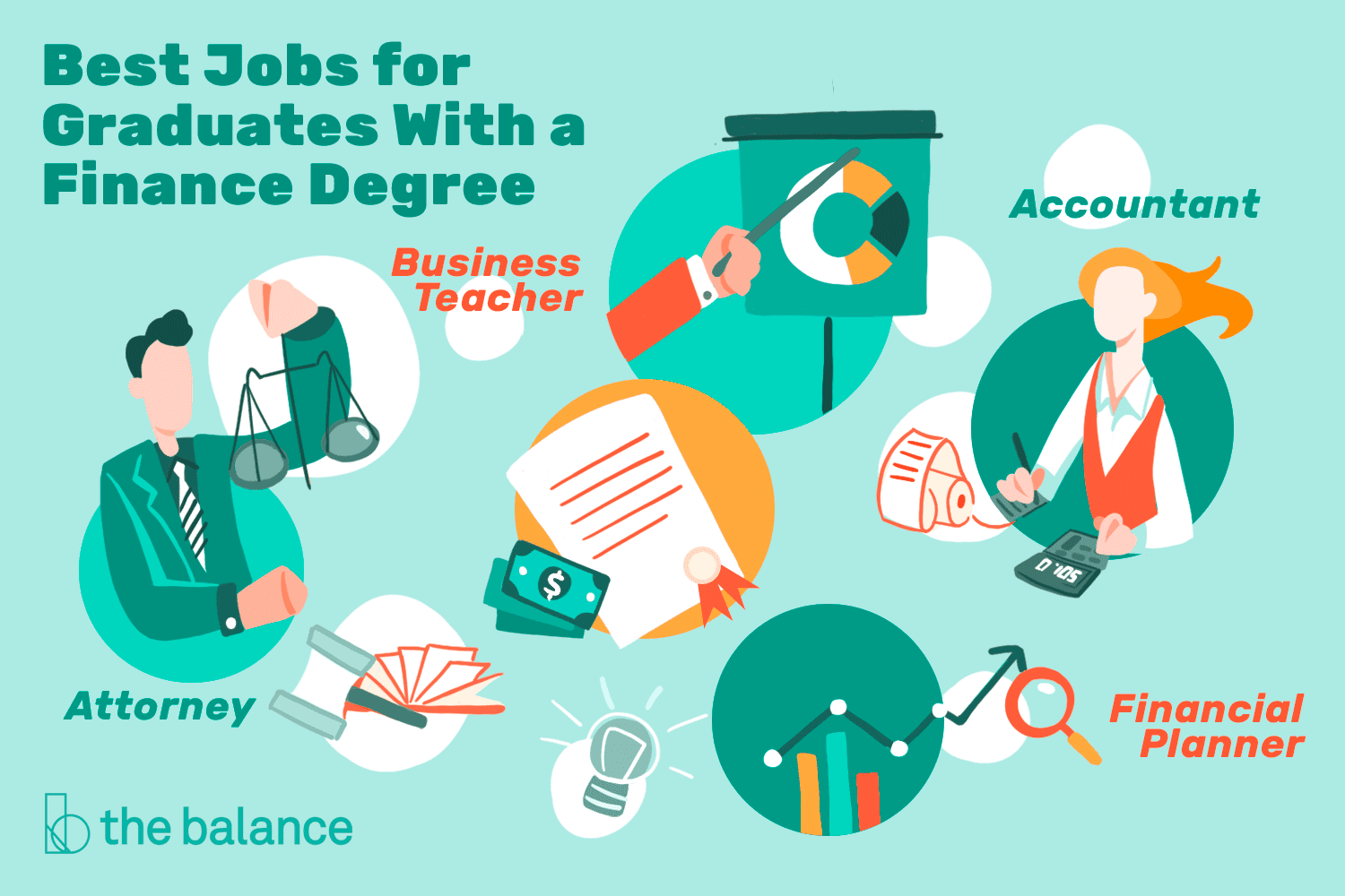 Best Jobs for Graduates With a Finance Degree
