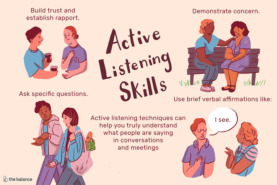 what is a active listening