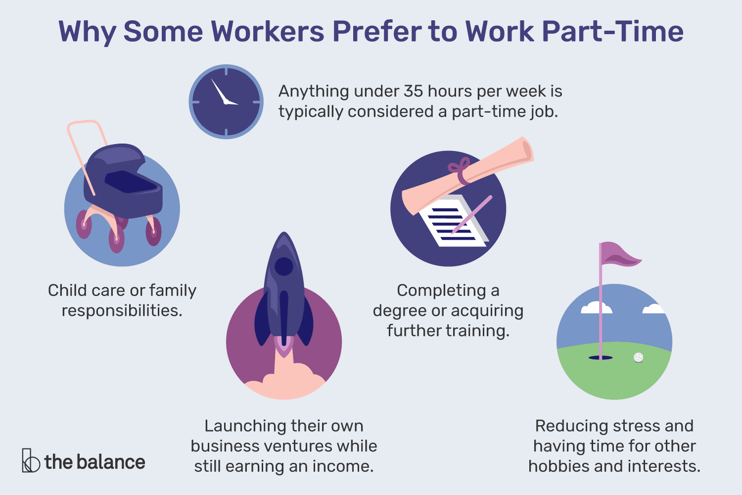 part time work infographic