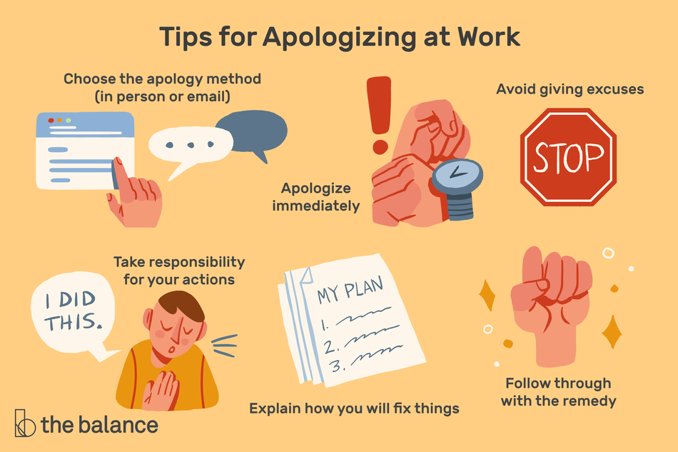 "Image shows various icons of a hand pointing to an email, a finger tapping a watch, a stop sign, a person solemnly saying ""I did this"", a plan of action, and a fist. Text reads: ""Tips for apologizing at work: choose the apology method (in person or email), apologize immediately, avoid giving excuses, take responsibility for your actions, explain how you will fix things, follow through with the remedy"""