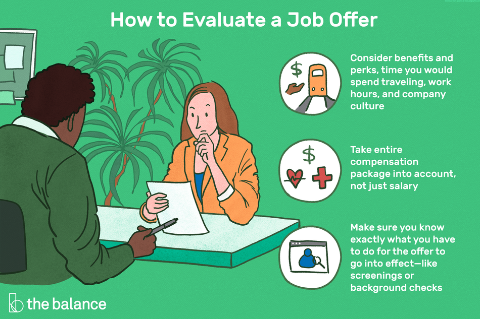 "This illustration shows how to evaluate a job offer including ""Consider benefits and perks, time you would spend traveling, work hours, and company culture,"" ""Take entire compensation package into account, not just salary,"" and ""Make sure you know exactly what you have to do for the offer to go into effect-like screenings or background checks."""
