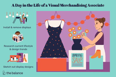 A day in the life of a visual merchandising associate: Install and remove displays, research current lifestyle and design trends, sketch out display designs