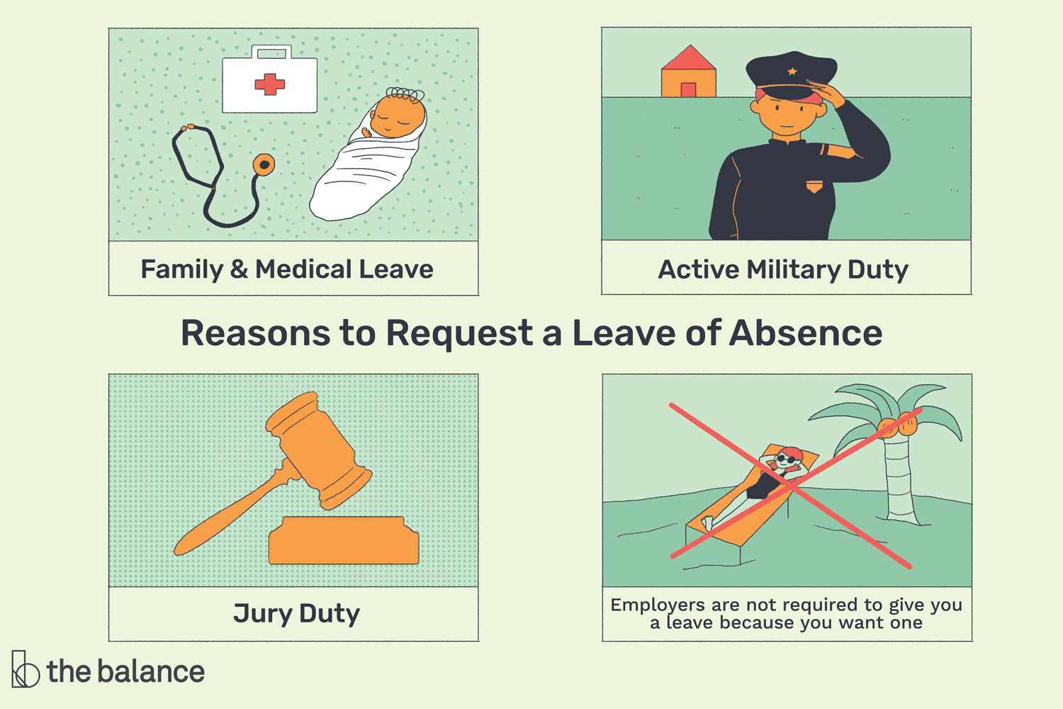 how to request a leave of absence