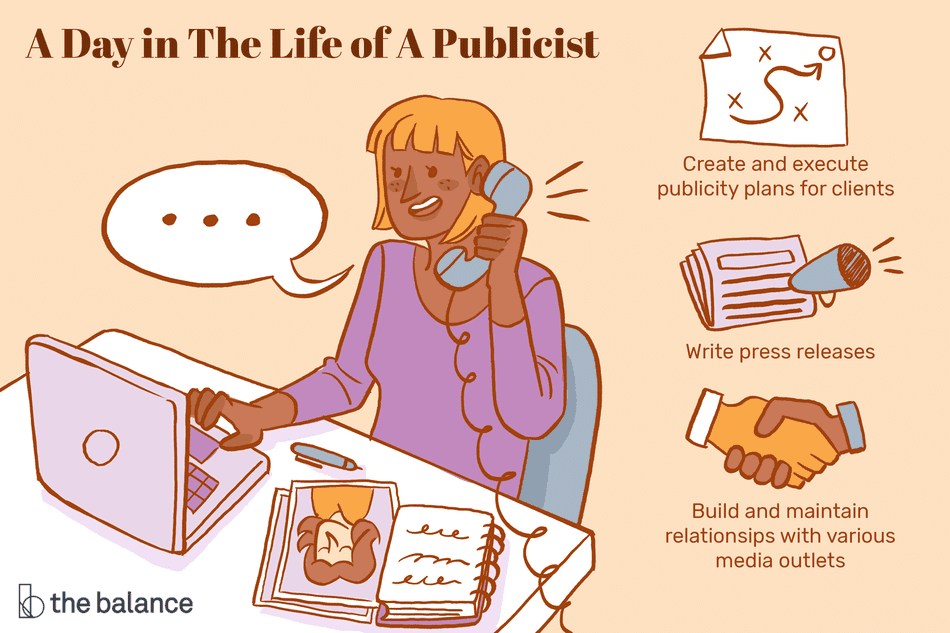 A day in the life of a publicist: Create and execute publicity plans for clients, Write press releases, Build and maintain relationships with various media outlets
