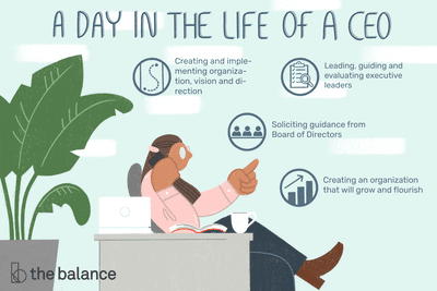 a day in the life of a CEO: creating and implementing organization, vision, and direction, leading, guiding and evaluating executive leaders, soliciting guidance from Board of Directors, Creating an organization that will grow and flourish