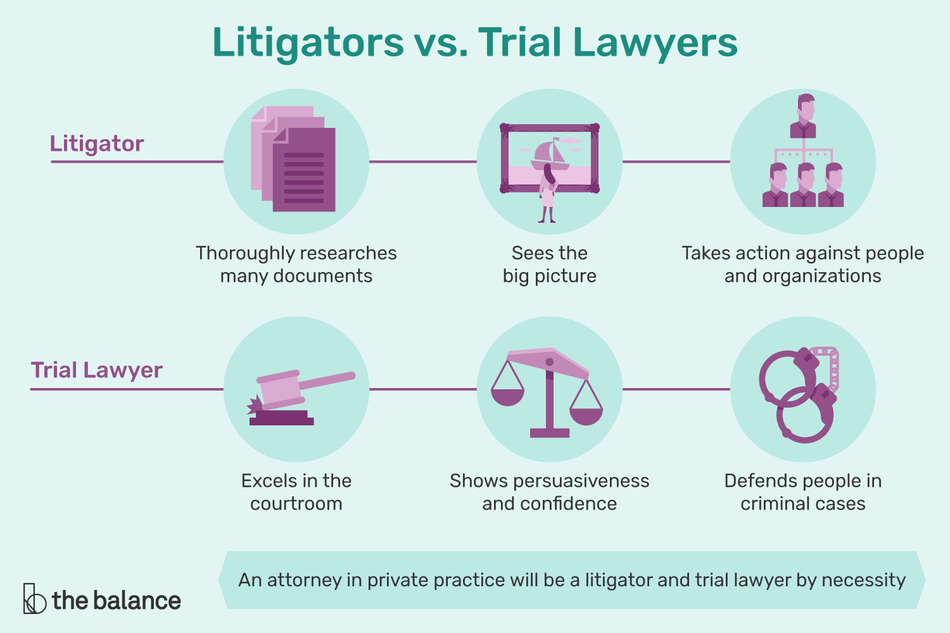 Litigators vs. Trial Lawyers Presentation of Duties