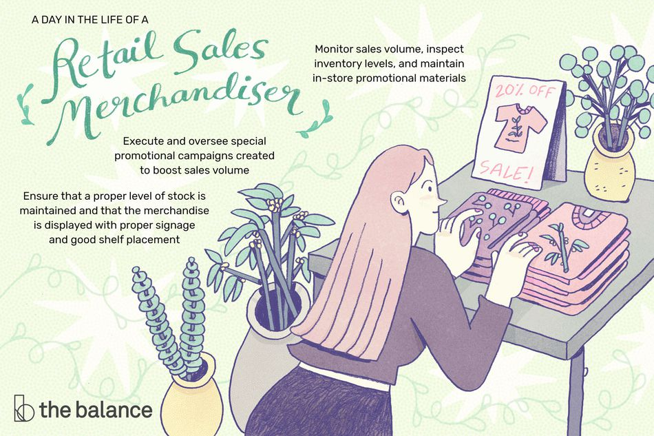 "This illustration describes a day in the life of a retail sales merchandiser and includes ""Monitor sales volume, inspect inventory levels, and maintain in-store promotional materials,"" ""Execute and oversee special promotional campaigns created to boost sales volume,"" and ""Ensure that a proper level of stock is maintained and that the merchandise is displayed with proper signage and good shelf placement."""