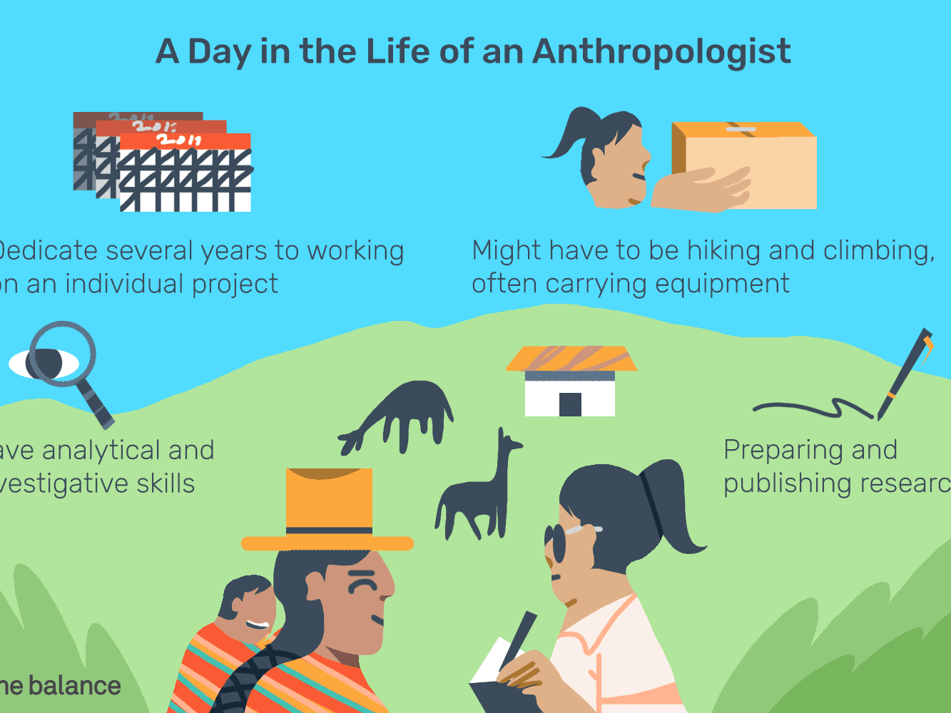 Anthropologist Job Description Salary Skills More