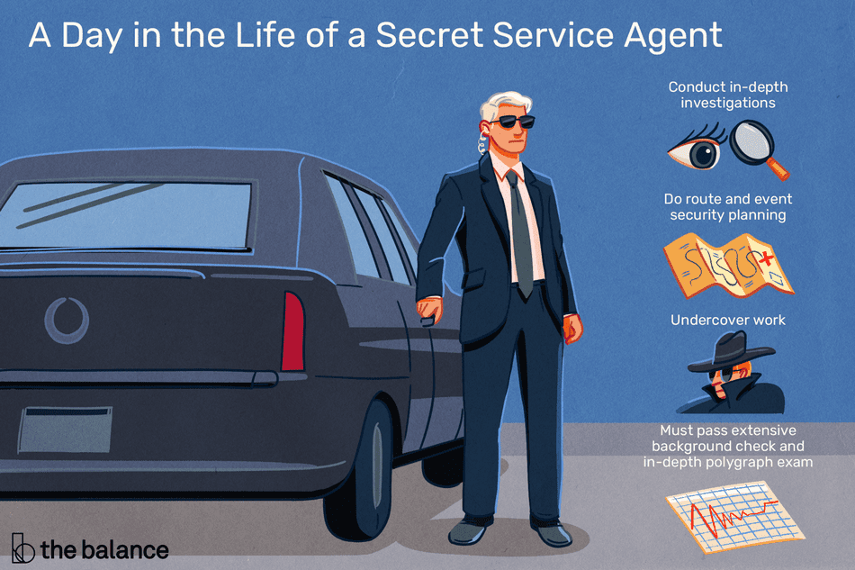 """This illustration describes a day in the life of a secret service agent standing at a car. Text reads: """"A day in the life of a secret service agent: Conduct in-depth investigations. Do route and event security planning. Undercover work. Must pass extensive background check and in-depth polygraph exam."""