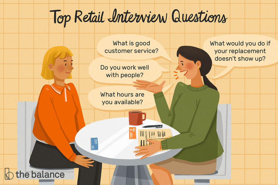 "This illustration features retail interview questions including ""What is good customer service?"", ""Do you work well with people?"", ""What would you do if your replacement doesn't show up?"", and ""What hours are you available?"""