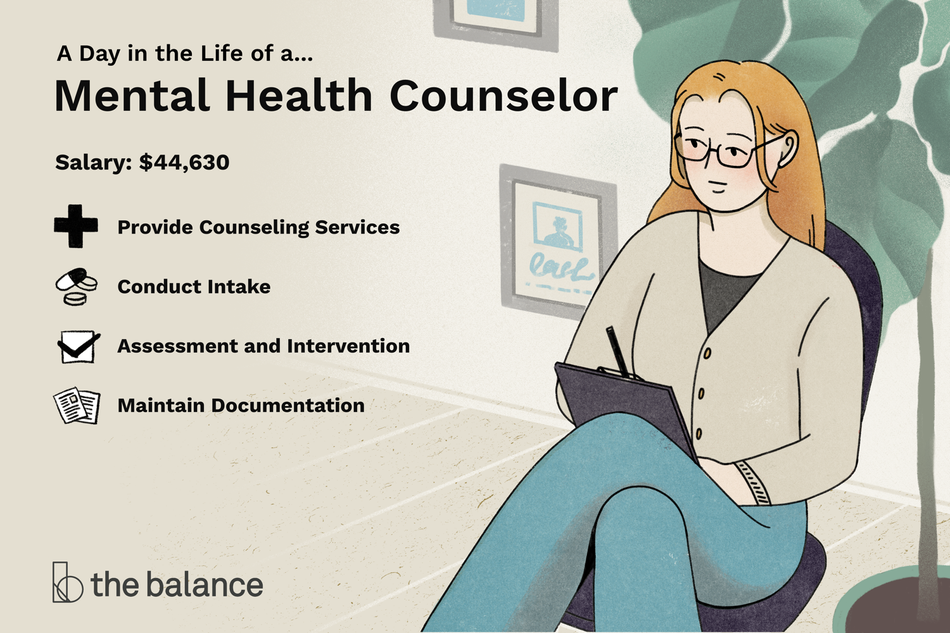 "Image shows a woman sitting in a chair writing on a clipboard in an office setting. Text reads: ""A day in the life of a mental health counselor: Salary: $44,630, provide counseling services, conduct intake, assessment and intervention, maintain documentation"""