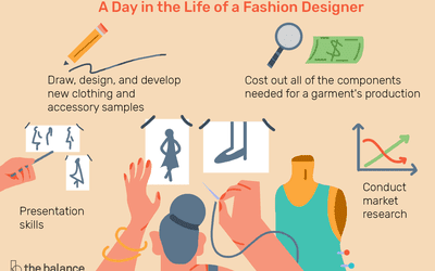 Essential Skills For Fashion Interns