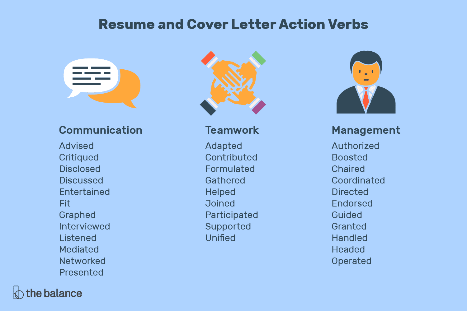resume and cover letter action verbs
