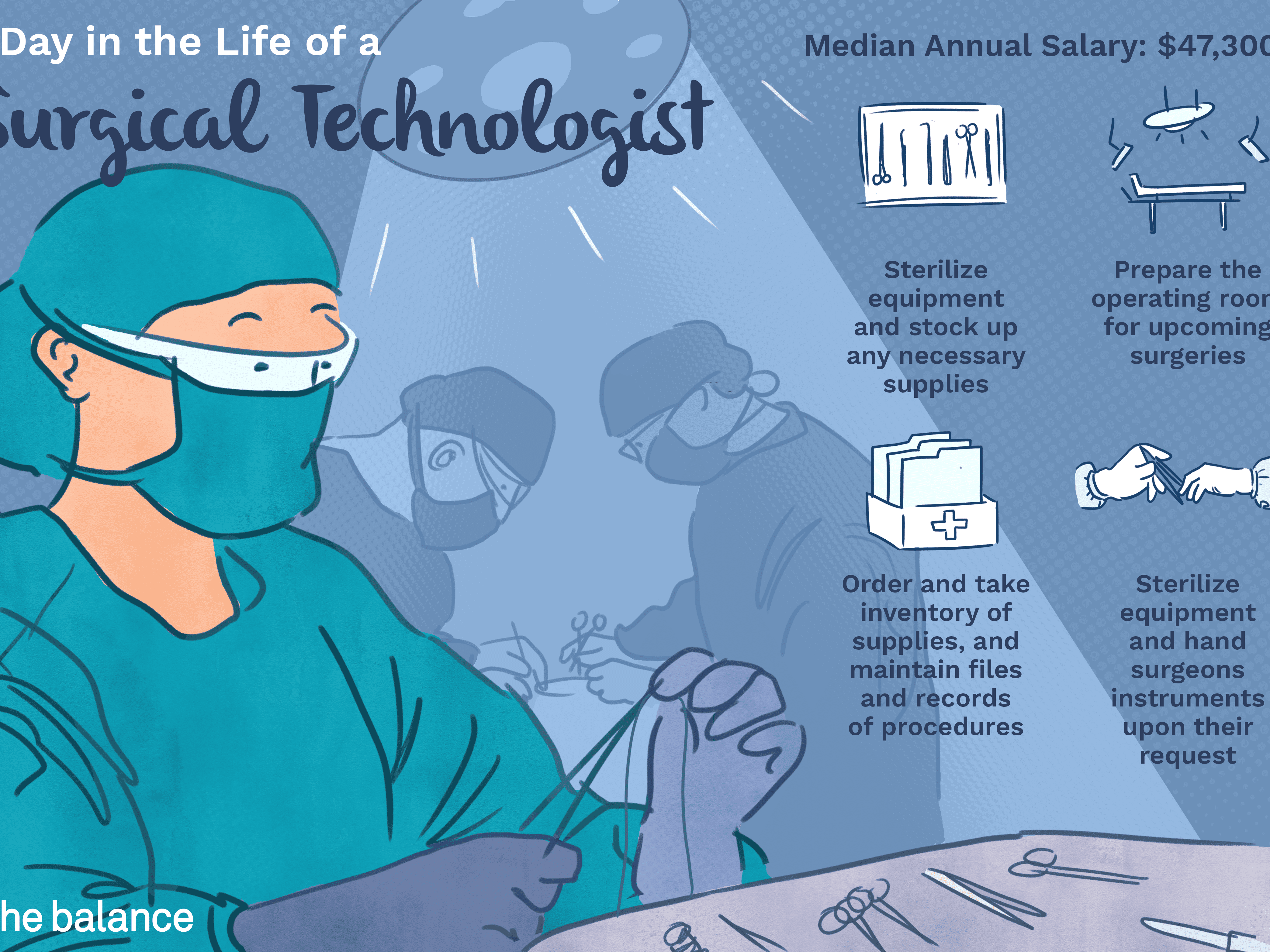 Surgical Technologist Job Description Salary Skills More