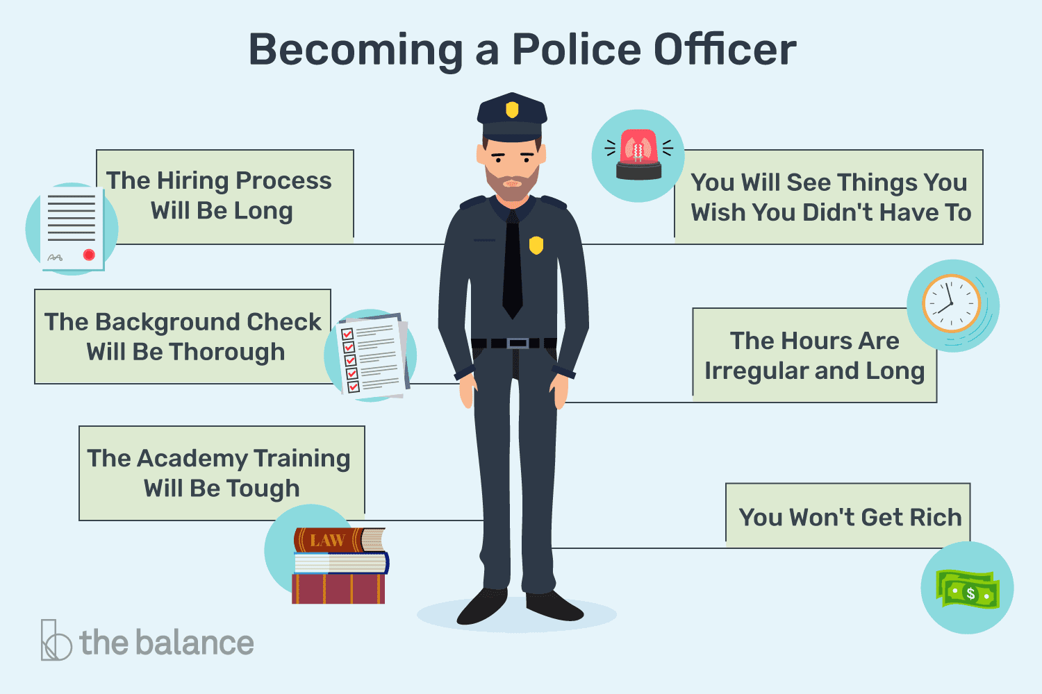 Jm Auto Sales >> Learn About Becoming a Police Officer