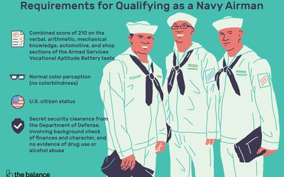 Navy Boot Camp - How Long Is Military Boot Camp?