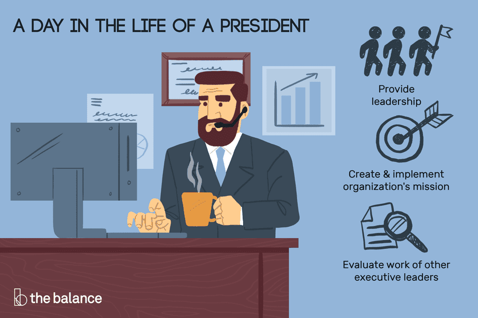 A day in the life of a president: Provide leadership, create and implement organization's mission, evaluate work of other executive leaders