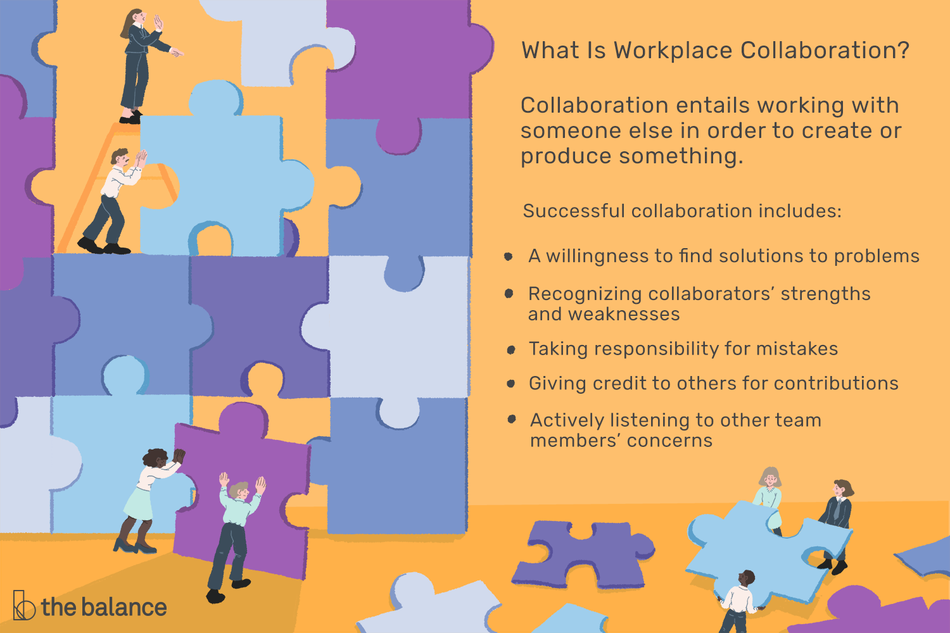 What is workplace collaboration? Collaboration entails working with someone else in order to create or produce something. Successful collaboration includes: a willingness to find solutions to problems, recognizing collaborators' strengths and weaknesses, taking responsibility for mistakes, giving credit to others for contributors, actively listening to other team members' concerns. The image beside this text is a group of people working to assemble a giant puzzle, as tall as a 4 story building.