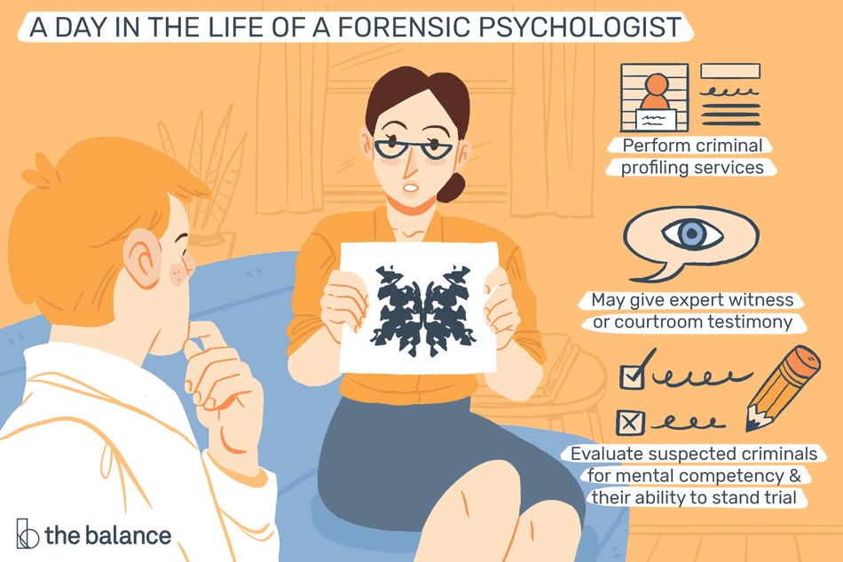 A day in the life of a forensic psychologist: Perform criminal profiling services, may give expert witness or courtroom testimony, evaluate suspected criminals for mental competency and their ability to stand trial