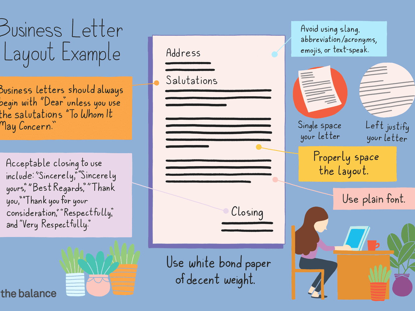 Proper Personal Letter Format from www.thebalancecareers.com