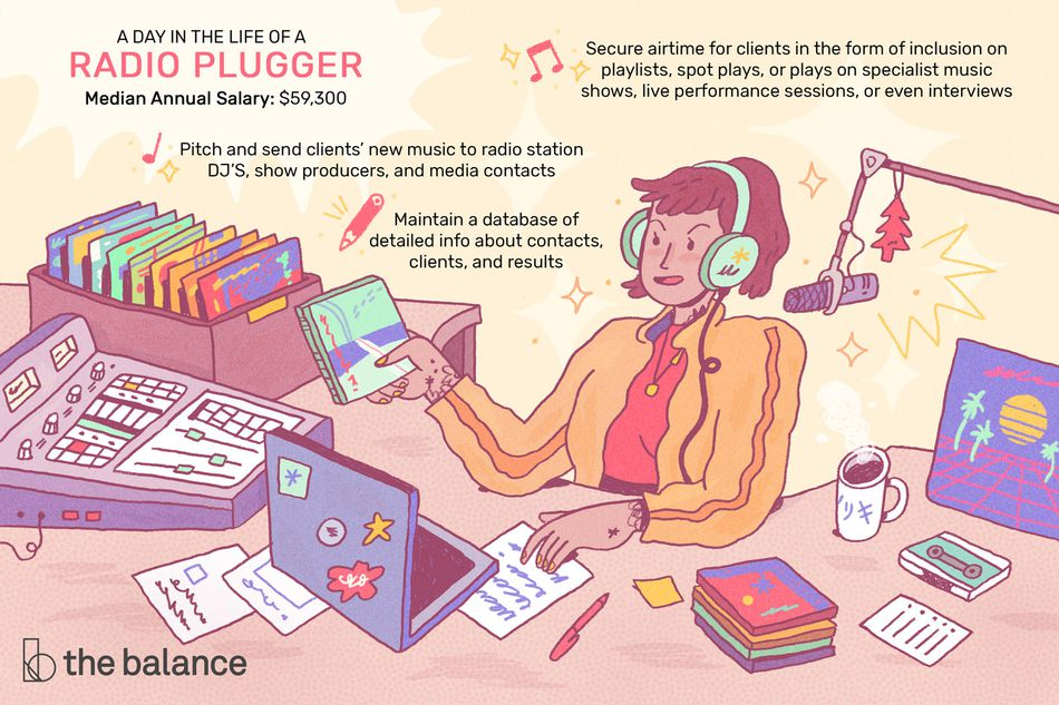 """Image shows a woman sitting at a radio desk with a soundboard in front of her, her computer a mic, and a box of records and CDs. Text reads: """"A day in the life of a radio plugger: pitch and send clients' new music to radio station DJs, sho producers, and media contacts. Maintain a database of detailed info about contacts, clients, and results. Secure airtime for clients in the form of inclusion on playlists, spot plays, or plays of specialist music shows, live performance sessions, or even interviews. Median annual salary: $59,300"""""""
