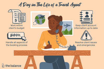 A day in the life of a travel agent: Work within client's budget; keep client account information up to date; handle all aspects of the booking process; resolve client issues and emergencies