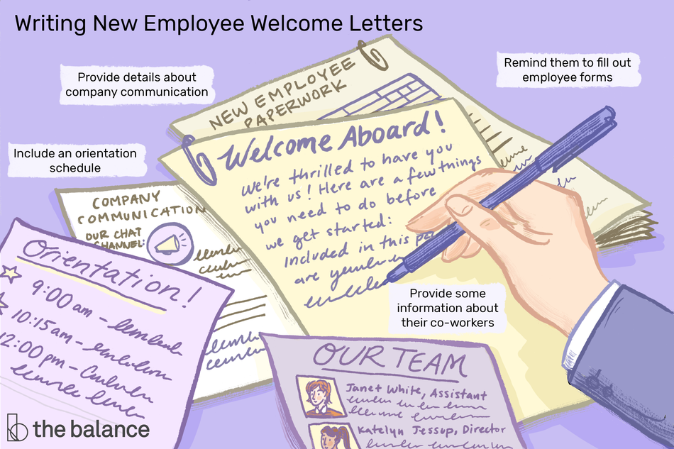 "This illustration includes some of the important elements of writing new employee welcome letters including ""Provide details about company communication,"" ""Remind them to fill out employee forms,"" ""Include an orientation schedule,"" and ""Provide some information about their co-workers."""