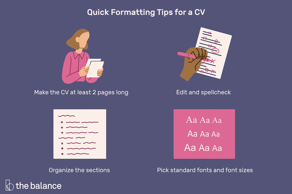 "Image shows four icons. A woman looking over papers, a hand editing a paper, a bulleted list, and various typefaces. Text reads: ""Quick formatting tips for a CV: Make the CV at least 2 pages long, edit and spellcheck, organize the sections, pick standard fonts and font sizes"""