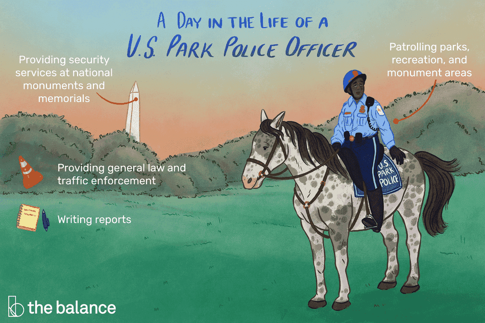 What Does a U.S. Park Police Officer Do?