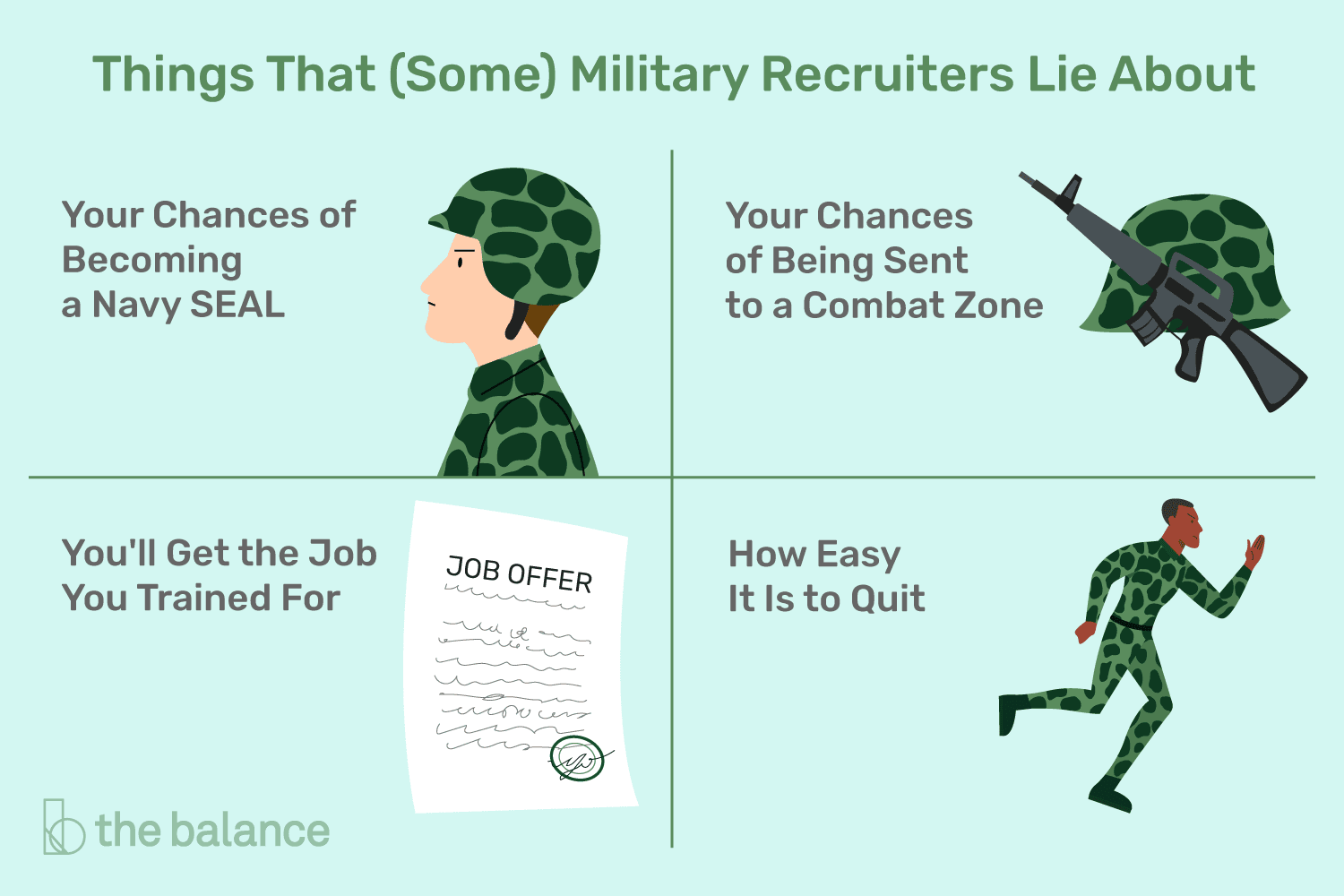 When Military Recruiting Goes Bad