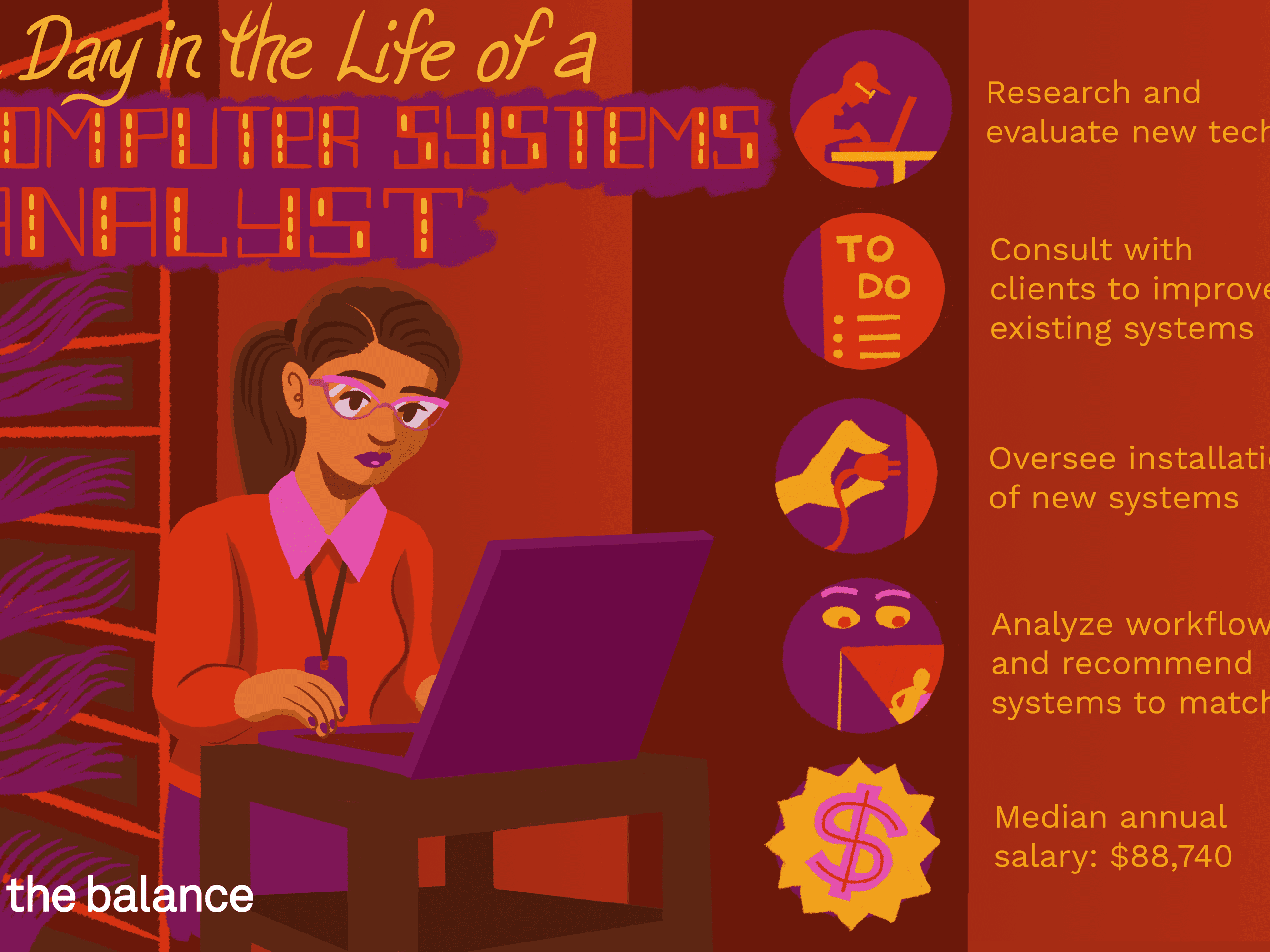 Computer Systems Analyst Job Description Salary Skills More