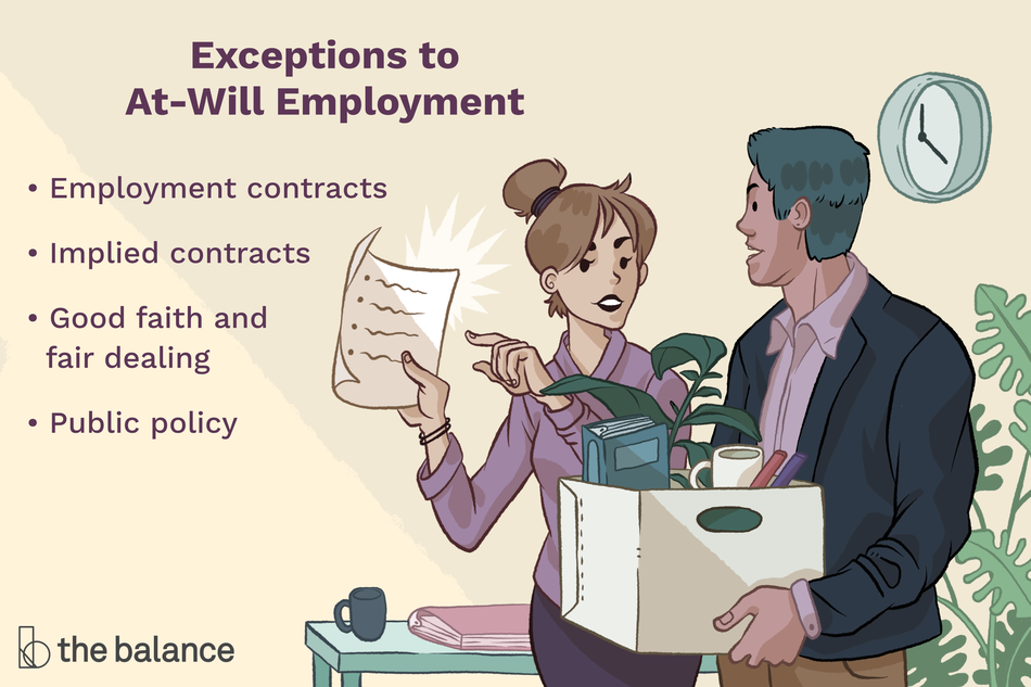 "Image shows two people in an office, one leaving with a box full of supplies, the other holding up a piece of paper. Text reads: ""Exceptions to at-will employment: Employment contracts, implied contracts, good faith and fair dealing, public policy"""