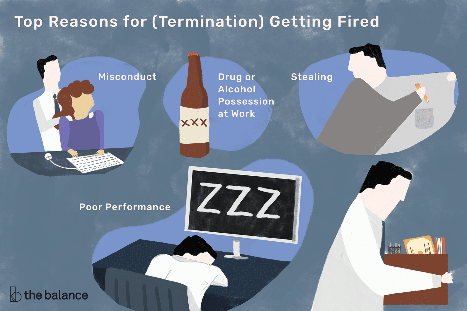 10 Reasons For Job Termination