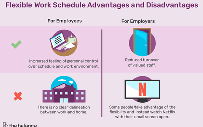 overtime advantages and disadvantages
