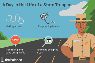 A day in the life of a state trooper: Making arrests, responding to calls, monitoring and controlling traffic, patrolling assigned areas