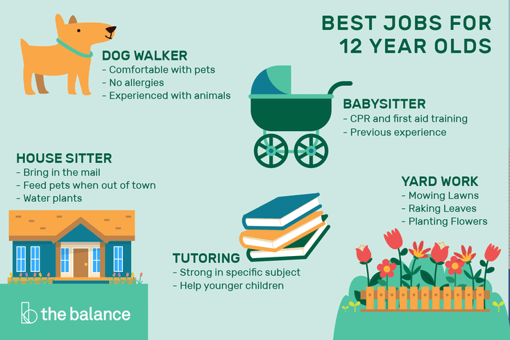 5 Age-Appropriate Jobs for 12-Year-Olds
