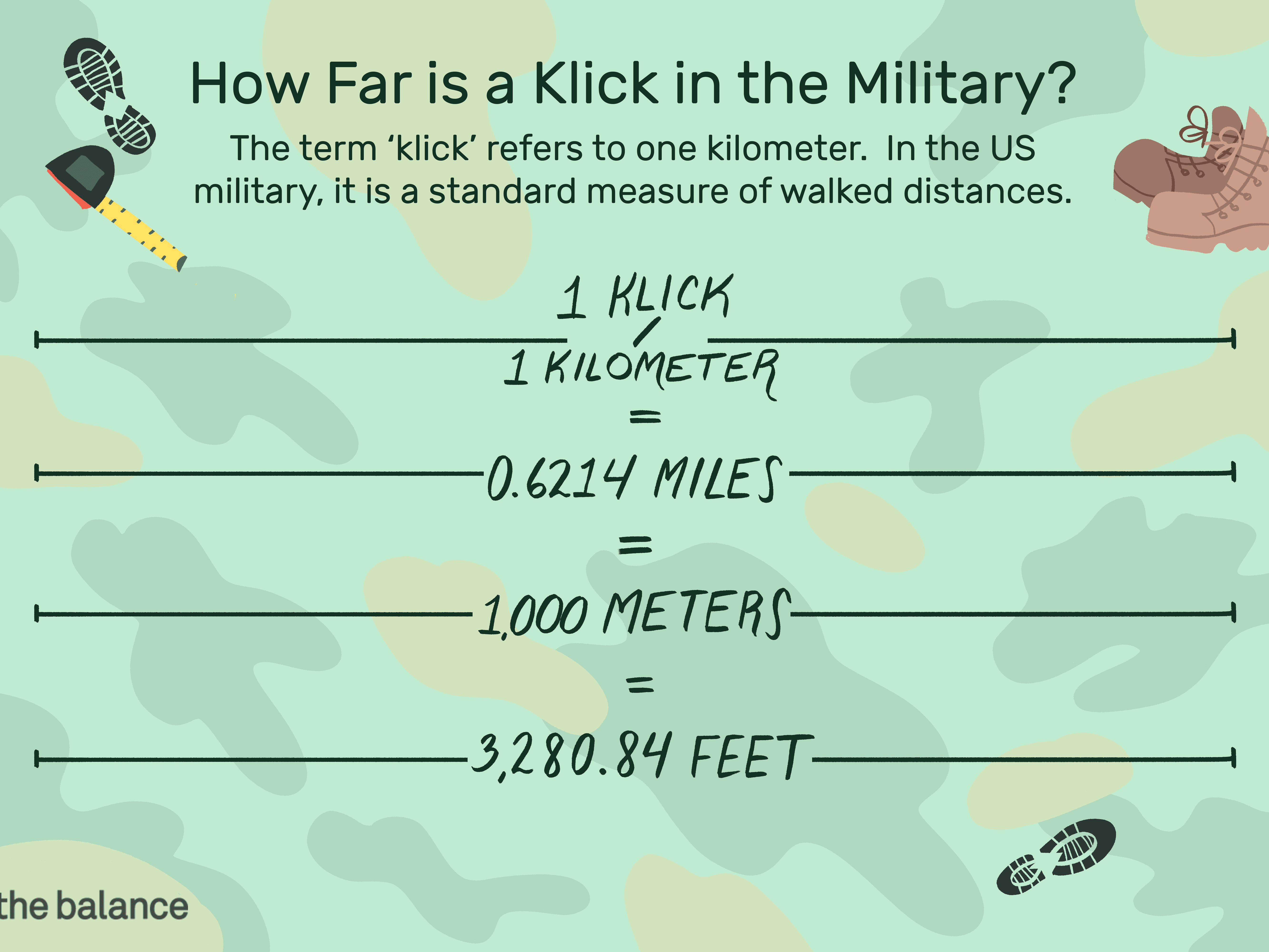 How Far Is a Klick in Military Terms?