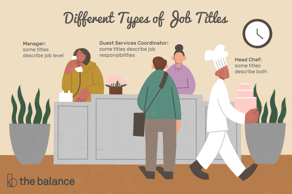 "Image shows a hotel lobby, with a chef carrying a cake, a woman on the phone, and another woman speaking to a guest. Text reads: ""Different types of job titles: manager–some titles describe job level; guest services coordinator– some titles describe job responsibilities; head chef–some titles describe both"""