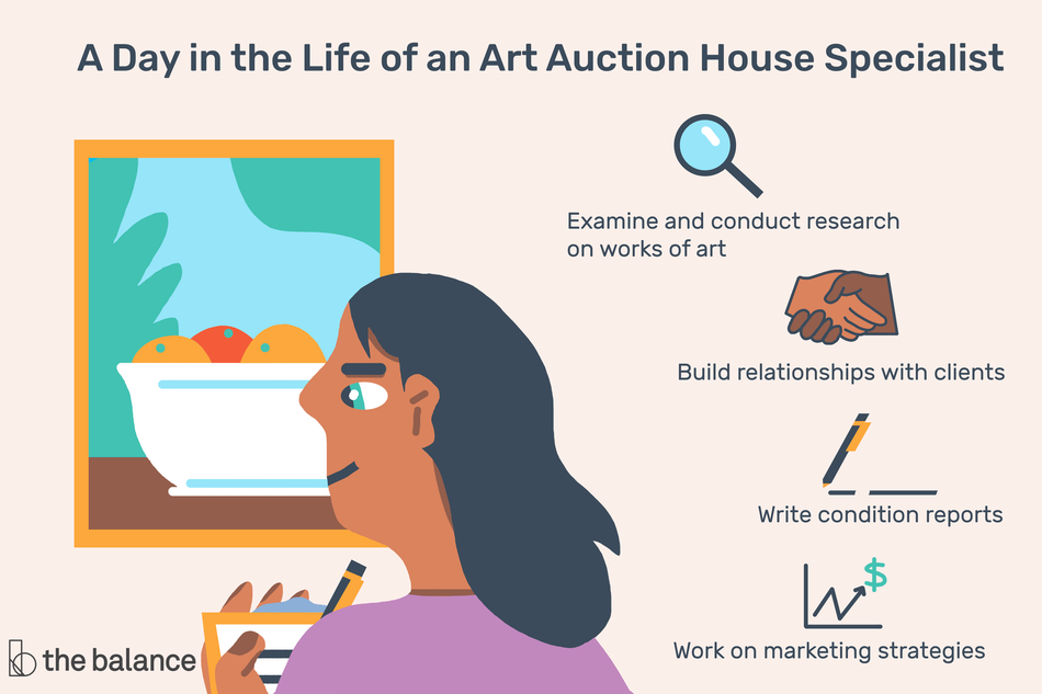 "Image shows a woman taking notes on an art piece. Text reads: ""A day in the life of an art auction house specialist: Examine and conduct research on works of art. Build relationships with clients. Write condition reports. Work on marketing strategies"""