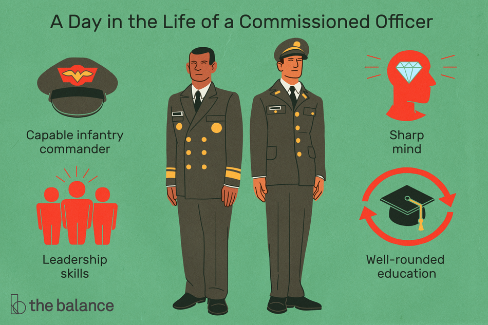"""This illustration shows a day in the life of a commissioned officer including """"Capable infantry commander,"""" """"Sharp mind,"""" """"Leadership skills,"""" and """"Well-rounded education."""""""