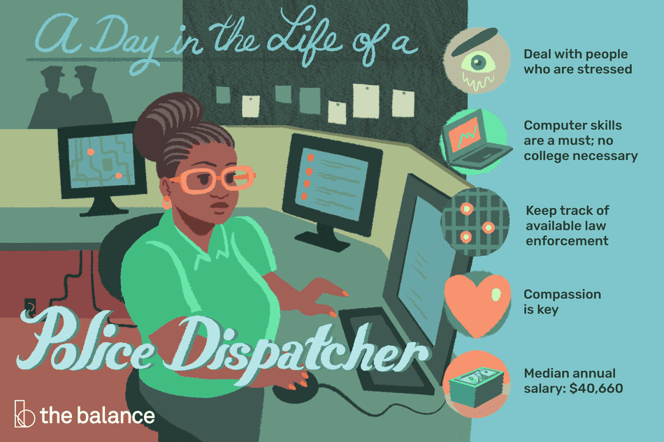 "Image shows a woman sitting at a desk with several monitors on it. Text reads: ""A day in the life of a police dispatcher: deal with people who are stressed, computer skills are a must, no college necessary, keep track of available law enforcement, compassion is key, median annual salary: $40,660"""