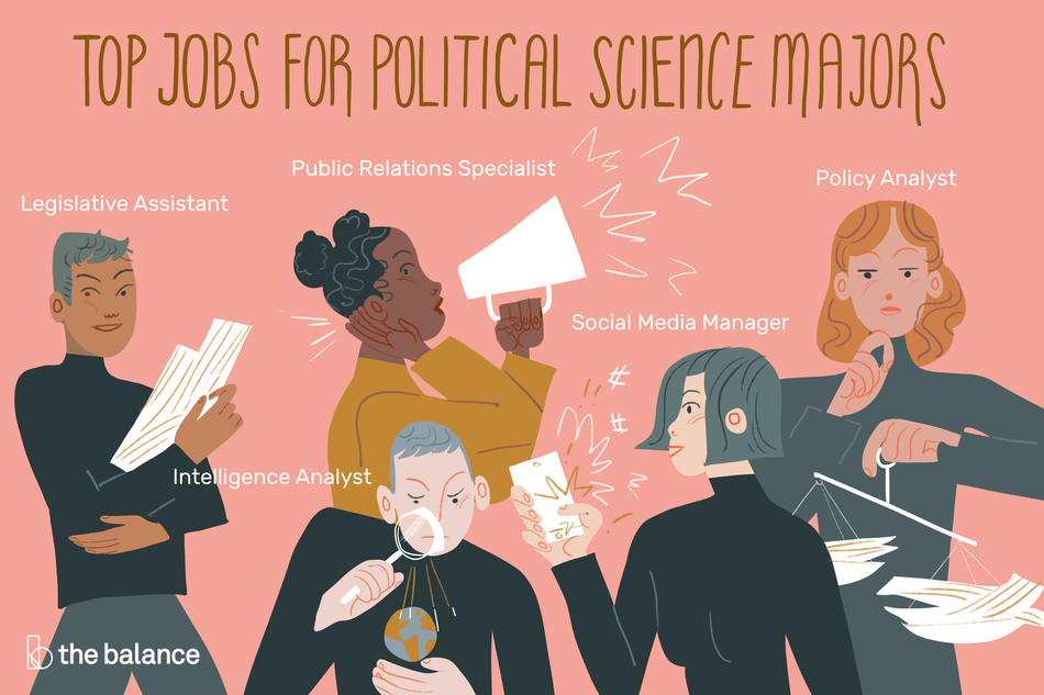 "Image shows five people in black turtlenecks holding papers, a megaphone, a magnifying glass, a phone, and a scale. Text reads: ""Top jobs for political science majors: legislative assistant, intelligence analyst, public relations specialist, social media manager, policy analyst"""