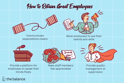 Human Resources: How to Retain Great Employees