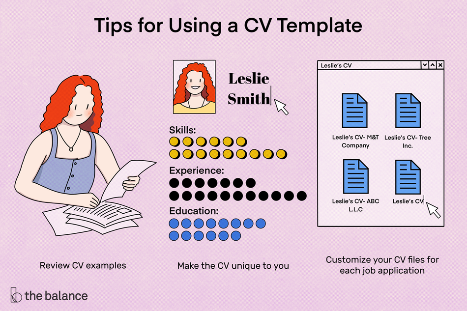 "Image shows a woman sifting through papers, a headshot, a tally of all skills, experience, and education, and a picture of various CVs in an online folder. Text reads: ""Tips for using a CV template: Review CV examples, make the CV unique to you, and Customize your CV files for each job application"""