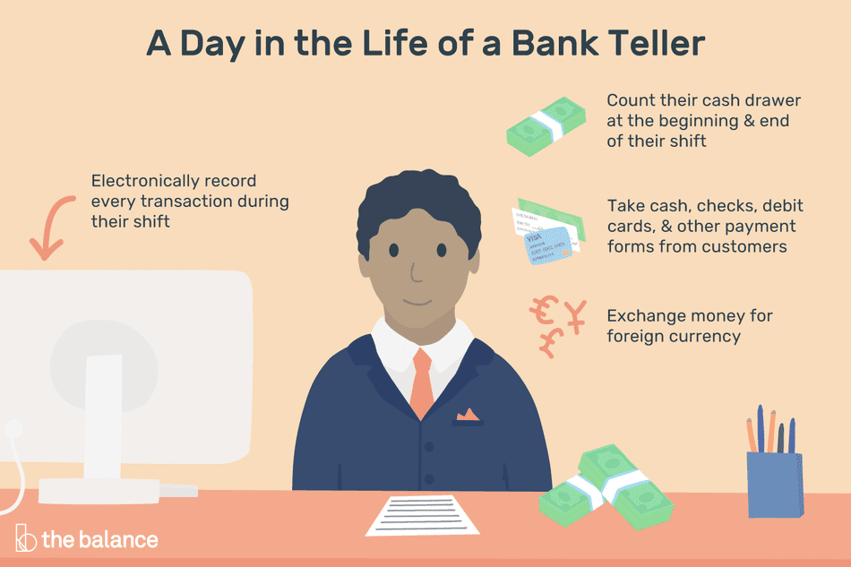 a day in the life of a bank teller