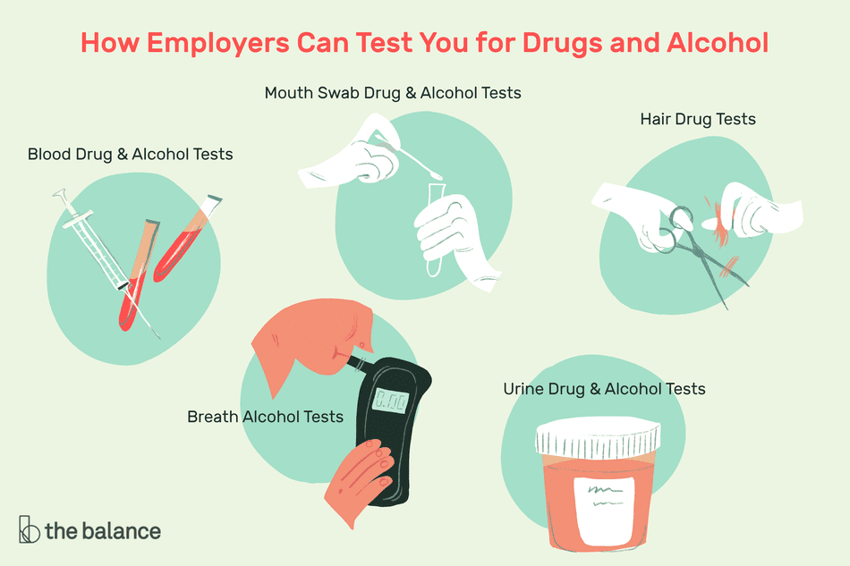 Dmca: Employment Drug And Alcohol Tests